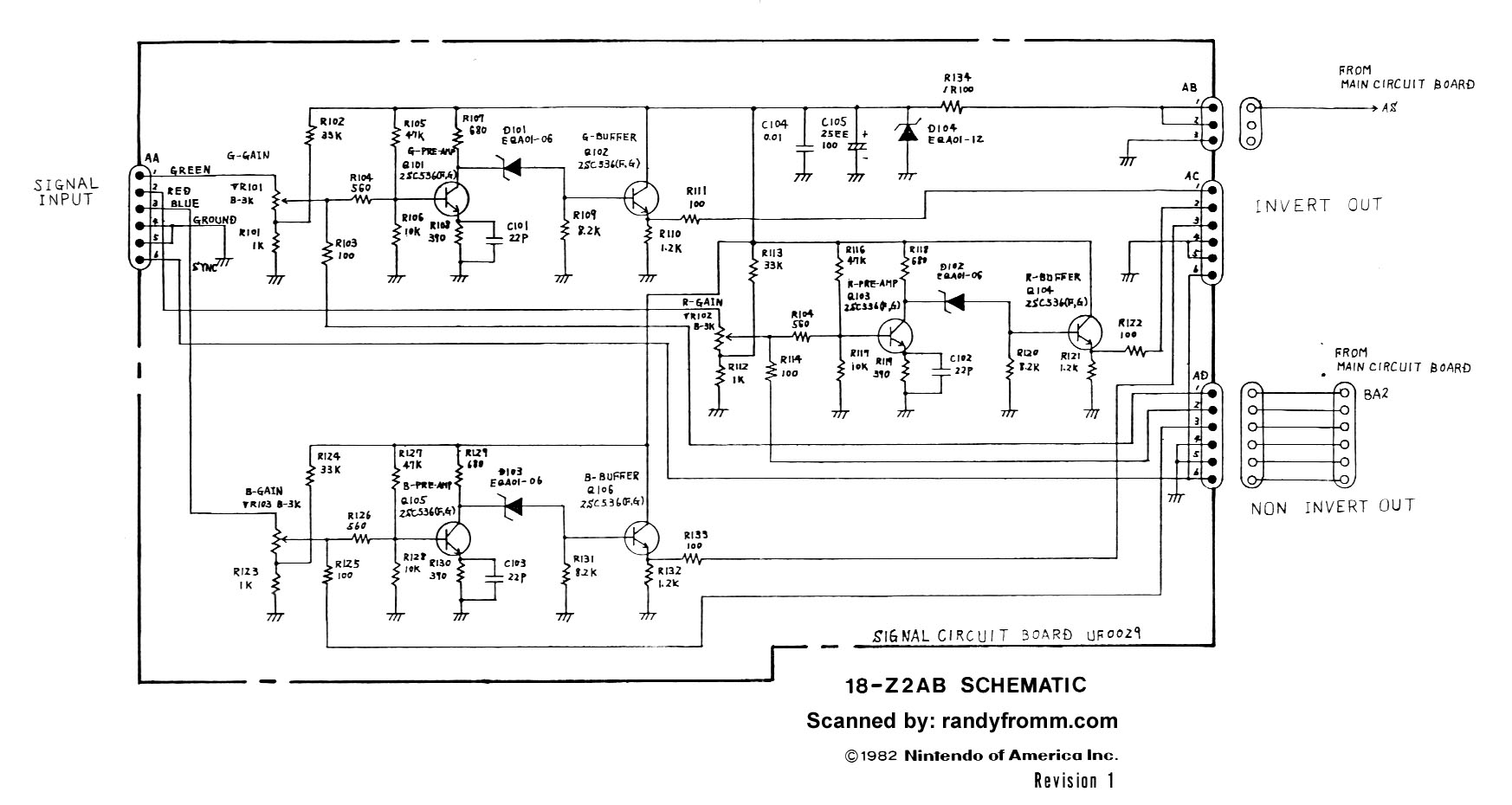 randyfromm.com Technical Department on